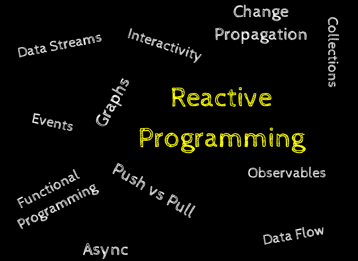 Reactive Programming with JS examples slides thumb